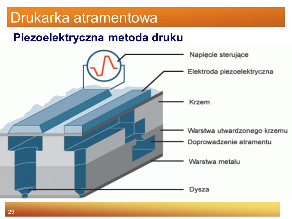 Drukarka atramentowa Piezoelektryczna metoda druku
