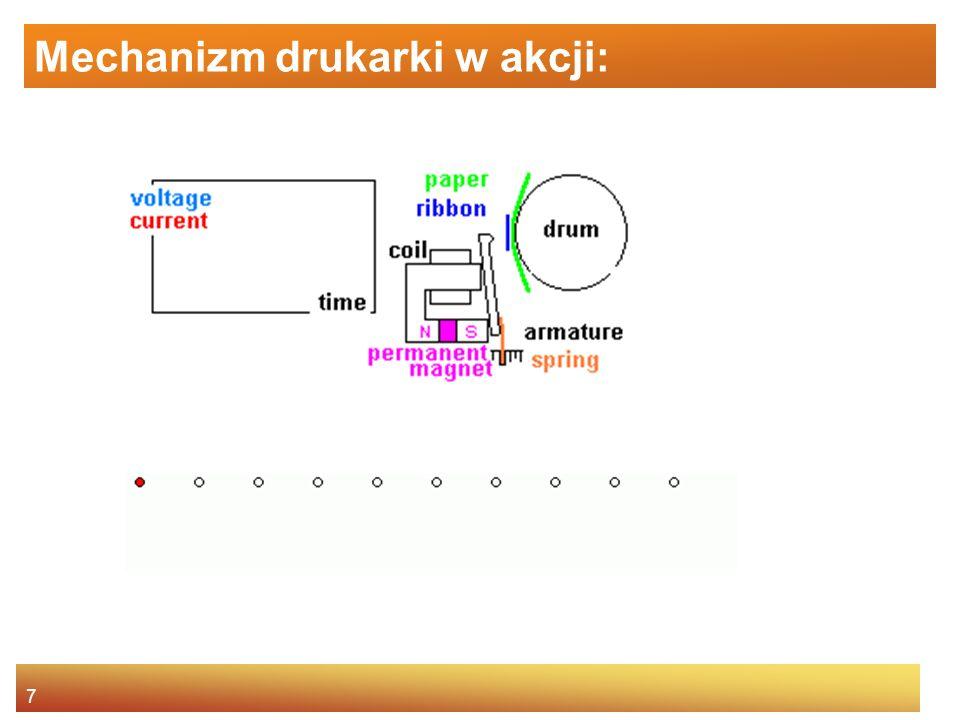 Mechanizm drukarki w akcji:
