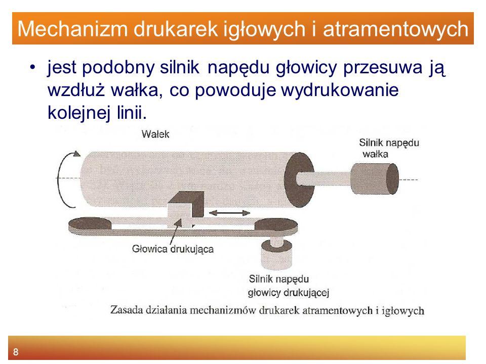 Mechanizm drukarek igłowych i atramentowych