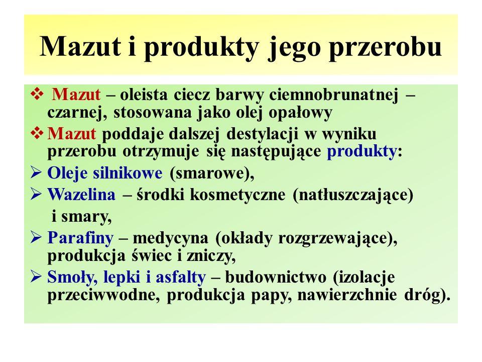 Mazut i produkty jego przerobu