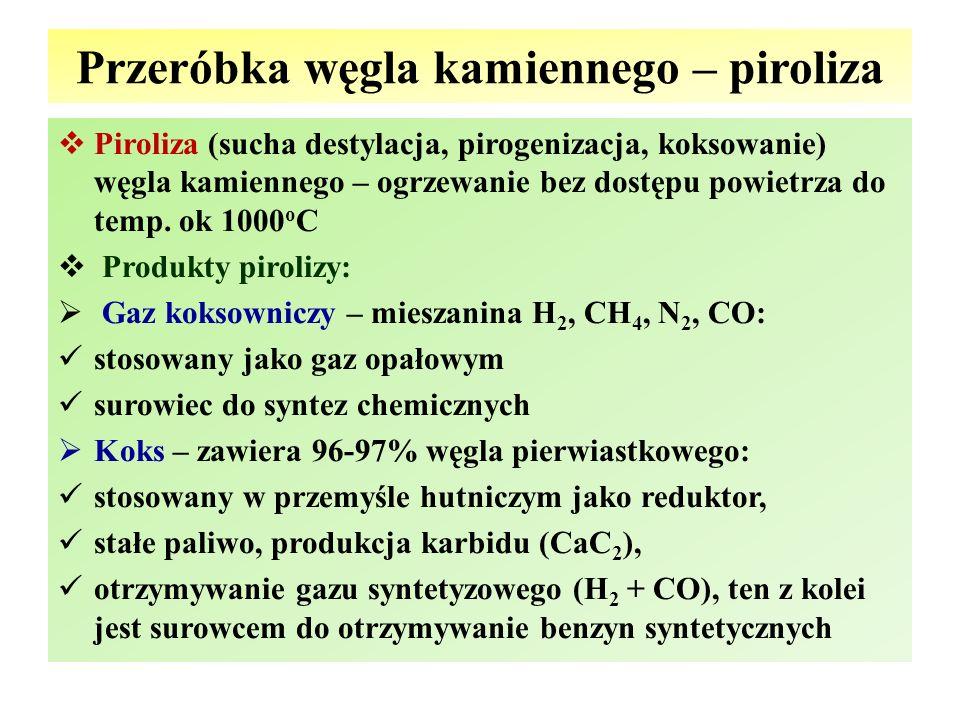 Przeróbka węgla kamiennego – piroliza