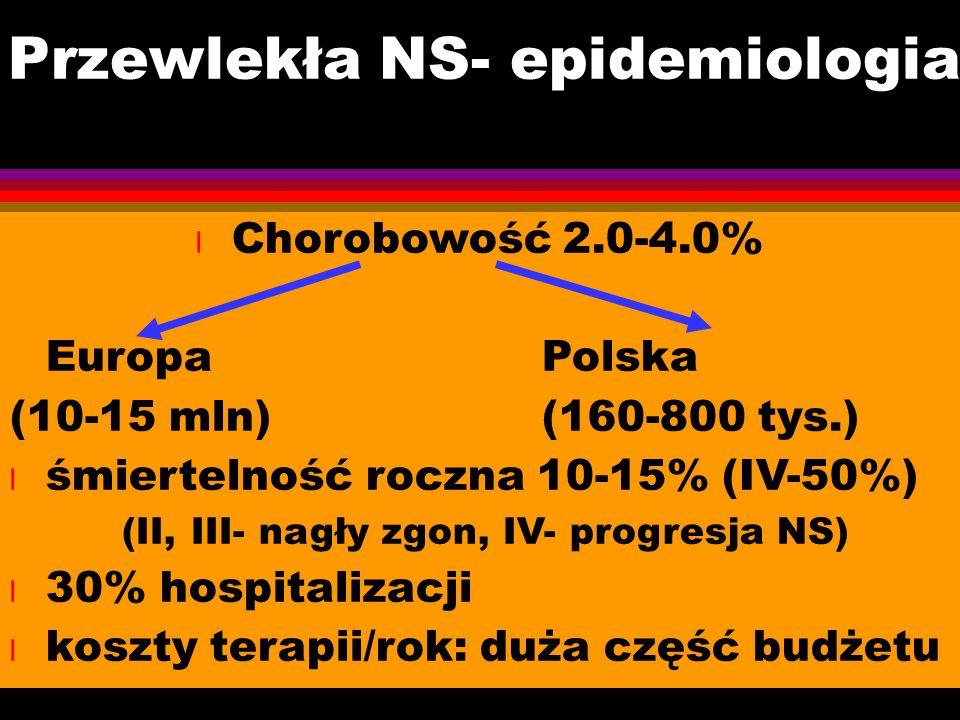Przewlekła NS- epidemiologia