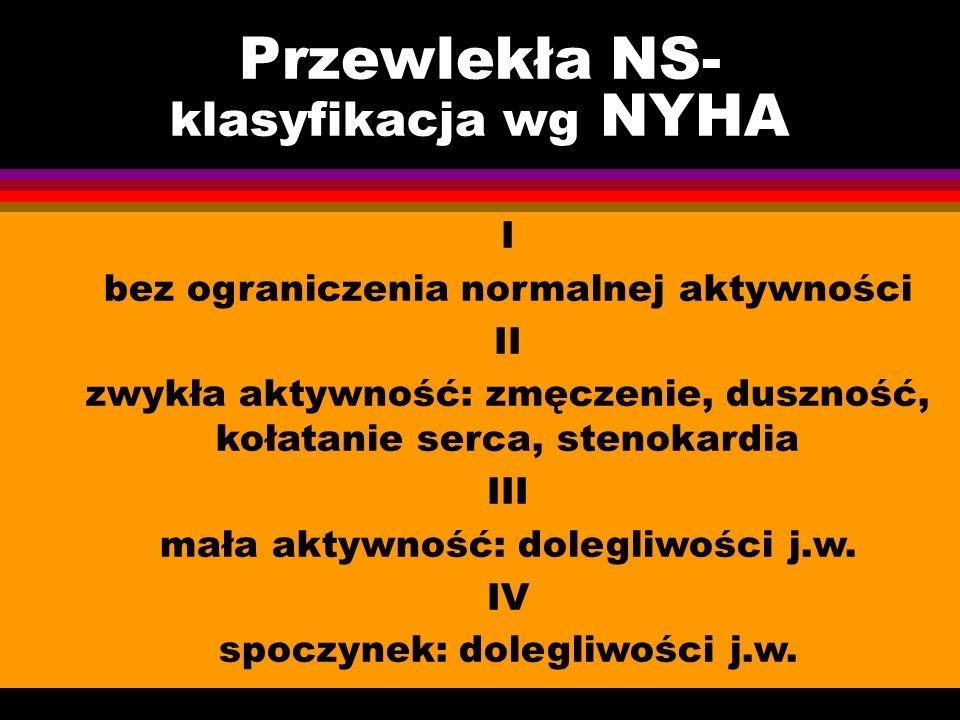 Przewlekła NS- klasyfikacja wg NYHA