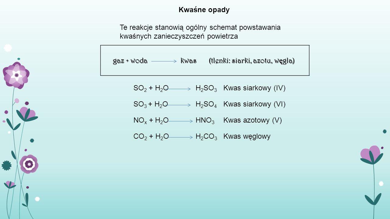Kwaśne opady Te reakcje stanowią ogólny schemat powstawania kwaśnych zanieczyszczeń powietrza.