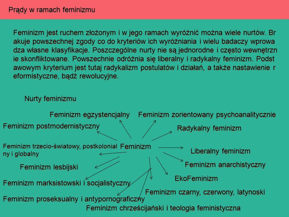 Prądy w ramach feminizmu