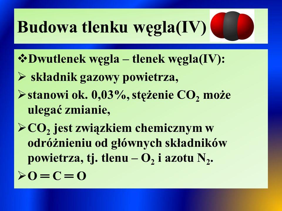 Budowa tlenku węgla(IV)