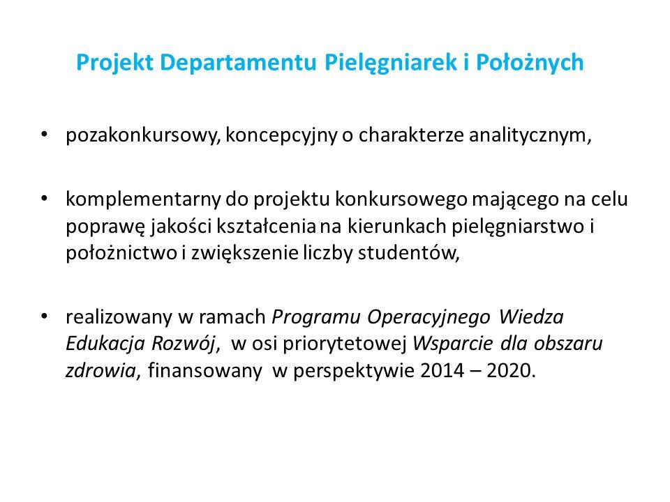 Projekt Departamentu Pielęgniarek i Położnych