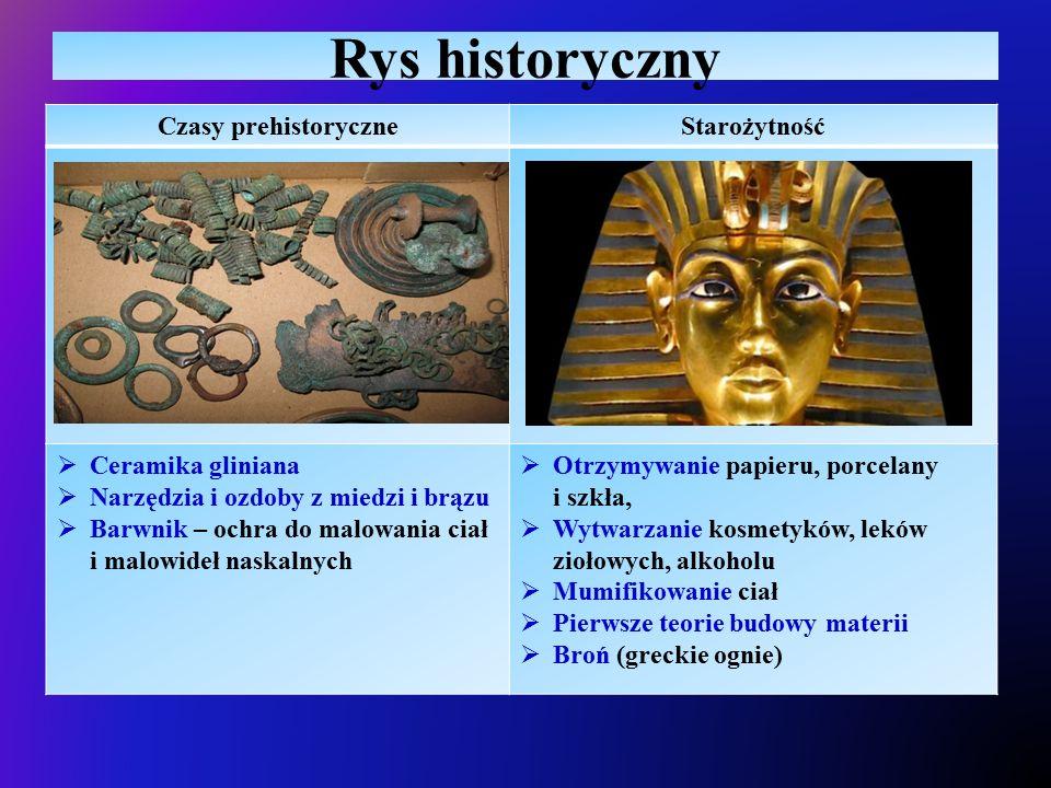 Rys historyczny Czasy prehistoryczne Starożytność Ceramika gliniana