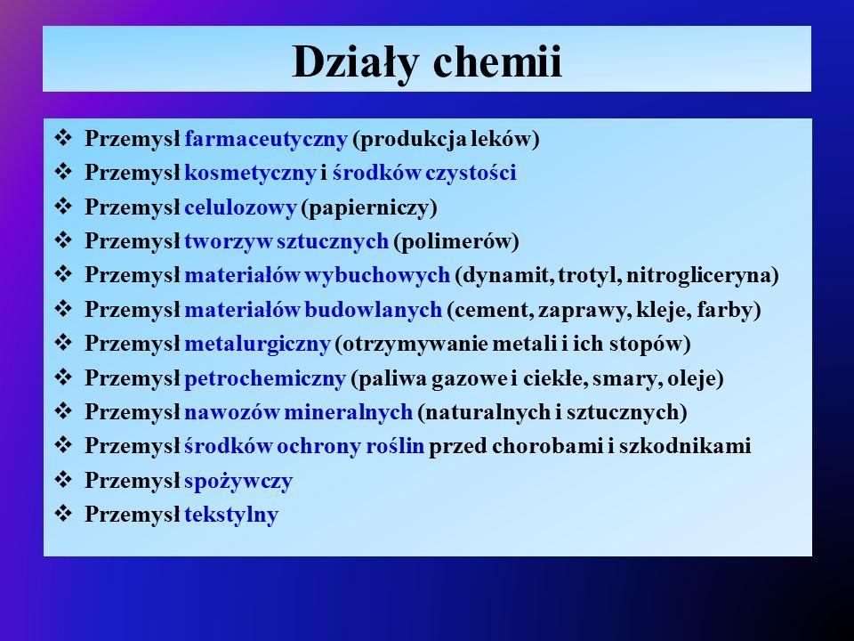Działy chemii Przemysł farmaceutyczny (produkcja leków)