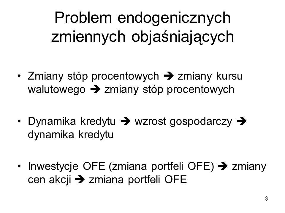 Problem endogenicznych zmiennych objaśniających