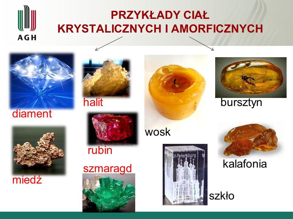 Przykłady ciał krystalicznych i amorficznych