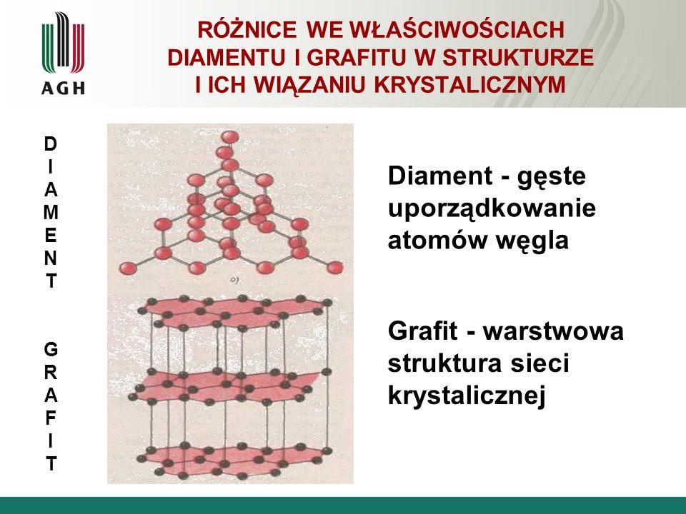 Diament - gęste uporządkowanie atomów węgla