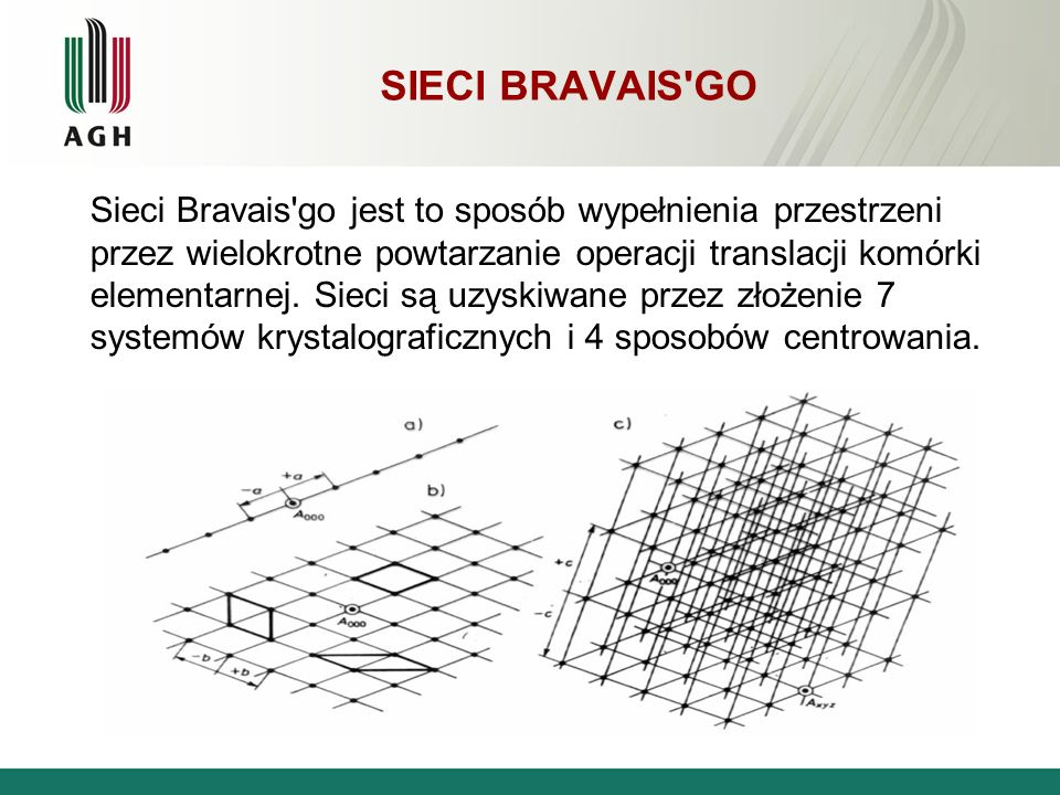 SIECI BRAVAIS GO