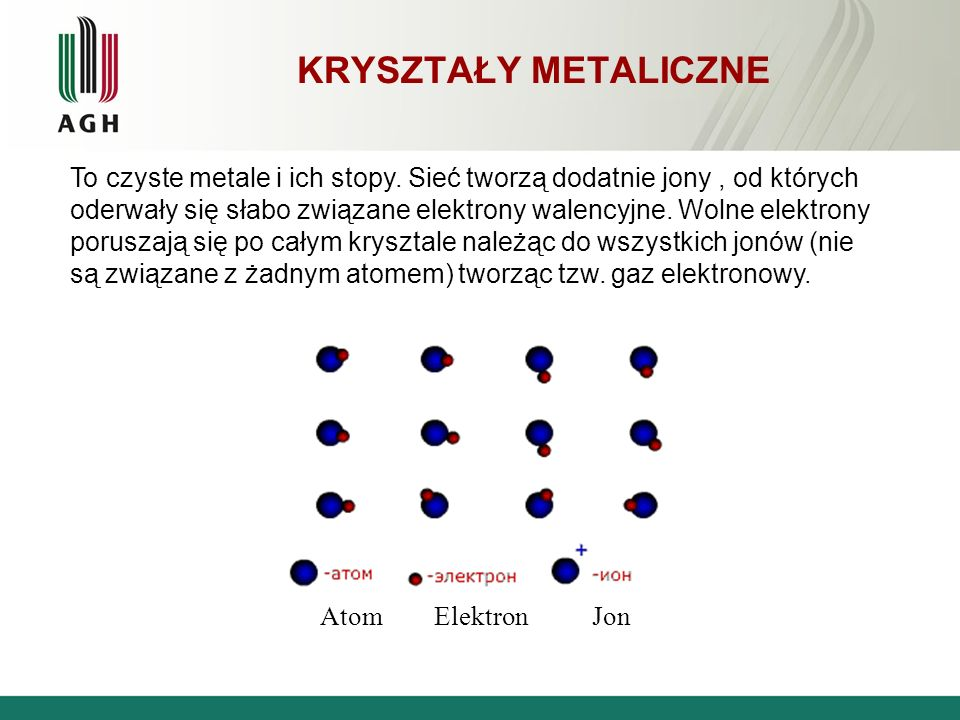 KRYSZTAŁY METALICZNE Atom Elektron Jon