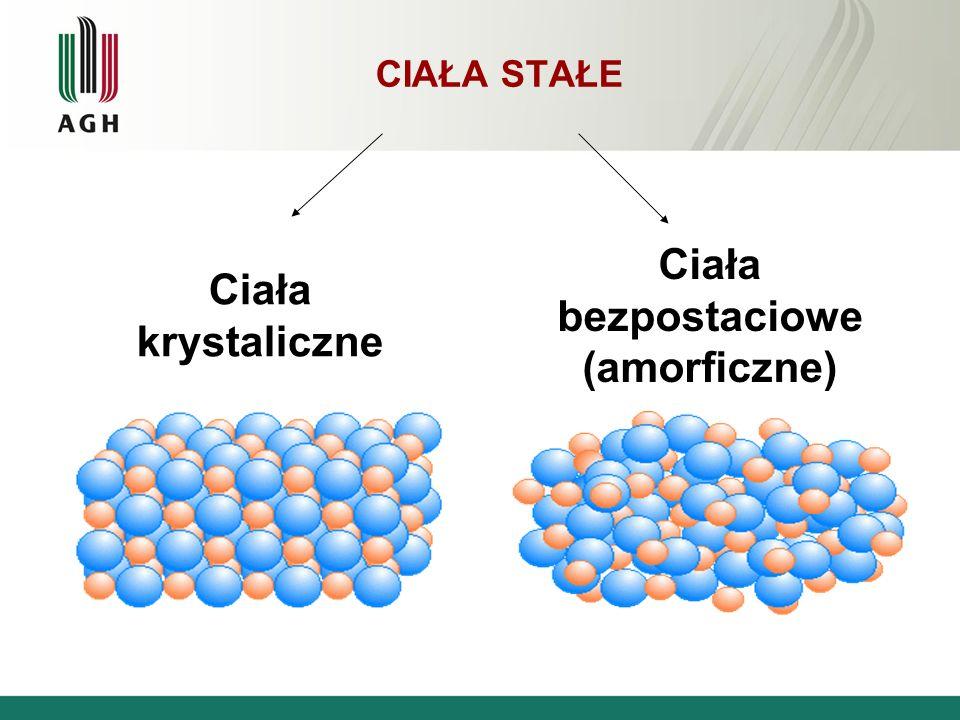Ciała bezpostaciowe (amorficzne) Ciała krystaliczne