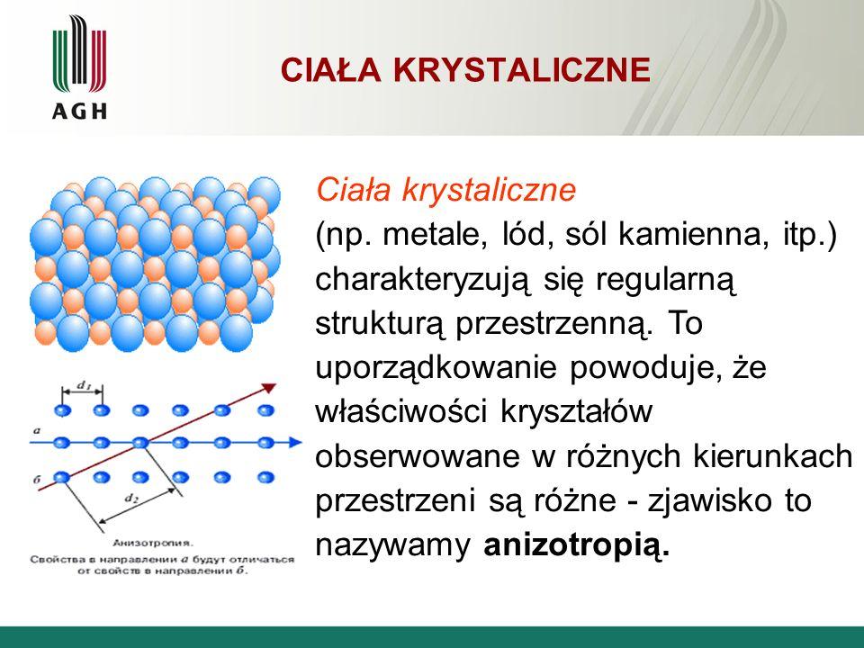 Ciała krystaliczne Ciała krystaliczne.