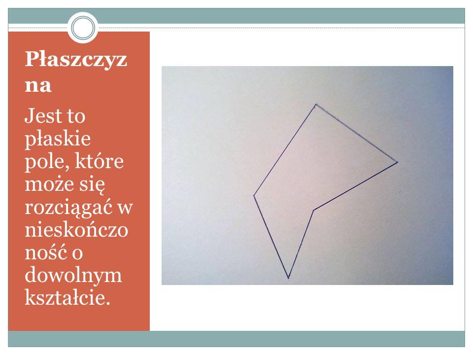 Płaszczyzna Jest to płaskie pole, które może się rozciągać w nieskończo ność o dowolnym kształcie.
