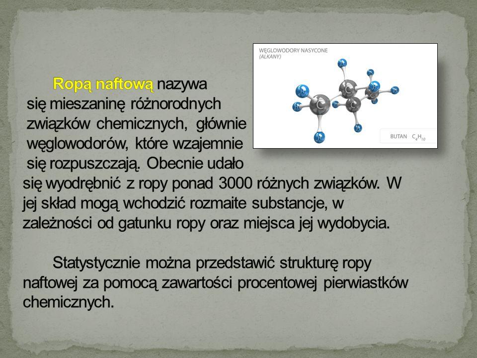 Ropą naftową nazywa się mieszaninę różnorodnych związków chemicznych, głównie węglowodorów, które wzajemnie się rozpuszczają.