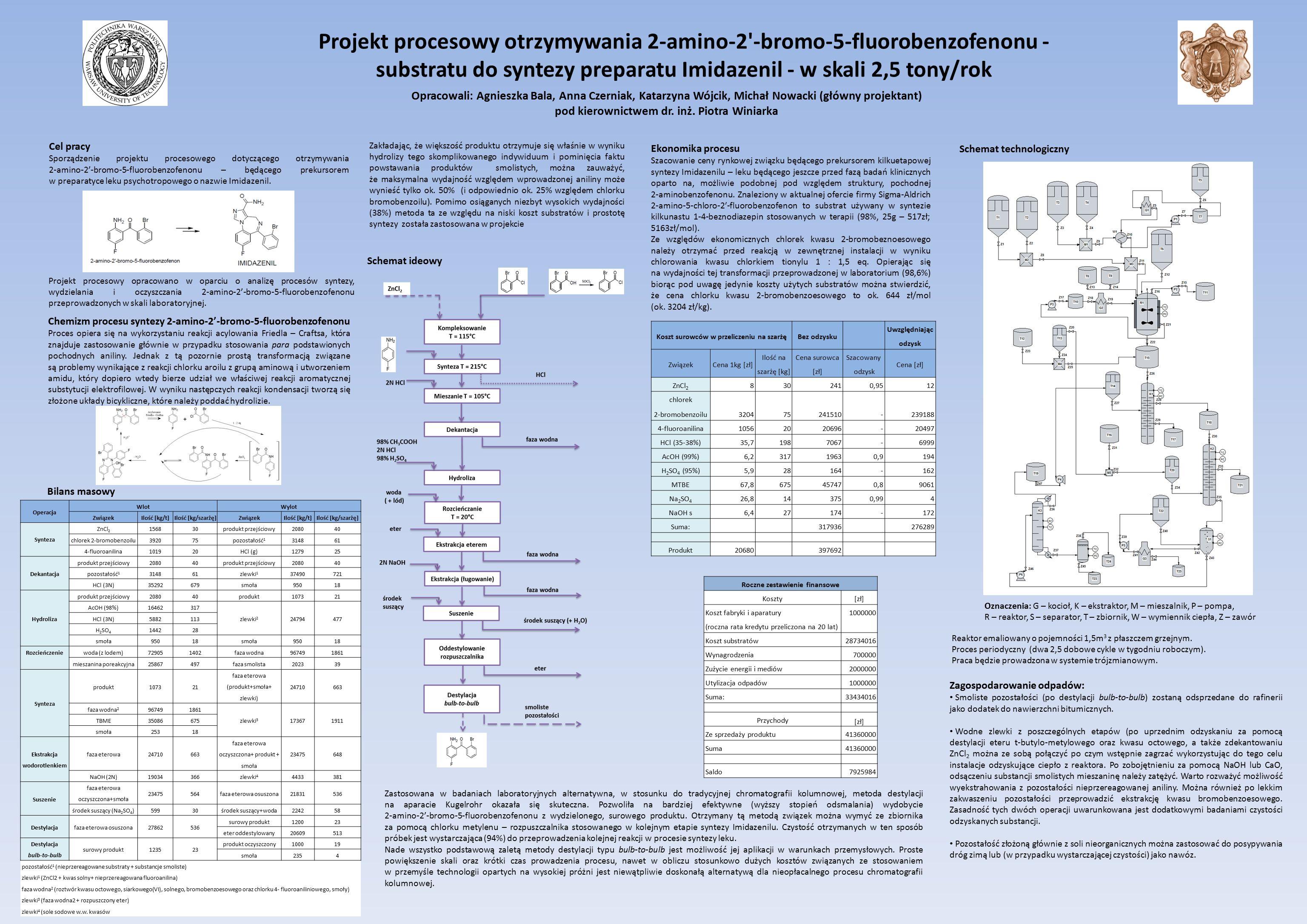 Projekt procesowy otrzymywania 2-amino-2 -bromo-5-fluorobenzofenonu - substratu do syntezy preparatu Imidazenil - w skali 2,5 tony/rok