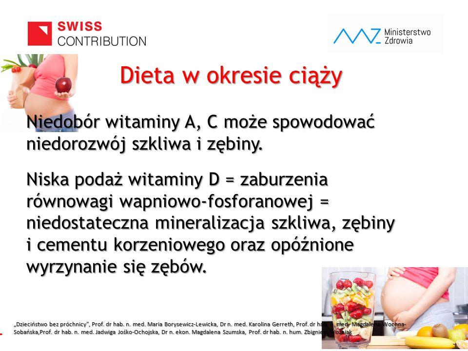 Dieta w okresie ciąży Niedobór witaminy A, C może spowodować niedorozwój szkliwa i zębiny.