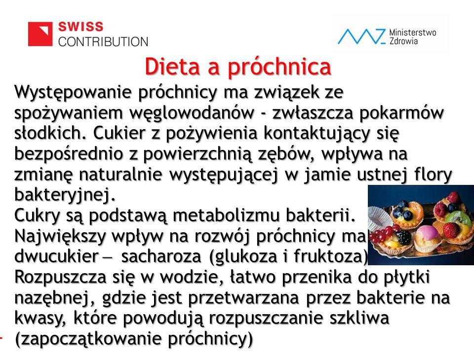 Dieta a próchnica