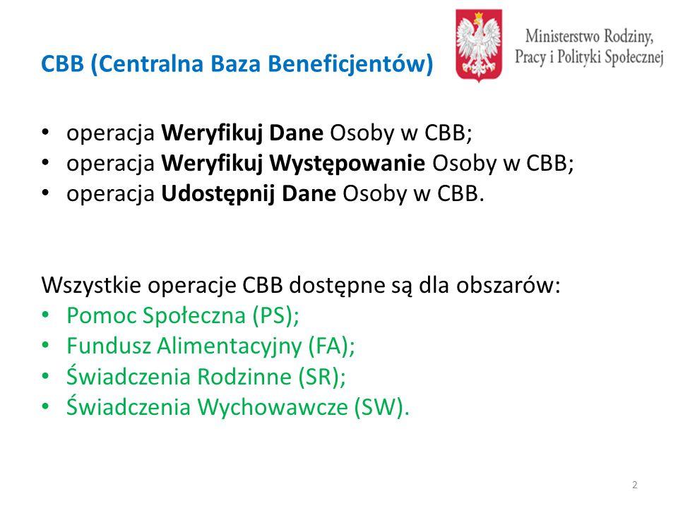 CBB (Centralna Baza Beneficjentów)