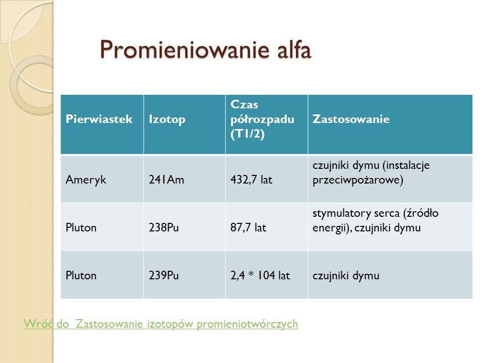 Promieniowanie alfa Pierwiastek Izotop Czas półrozpadu (T1/2)