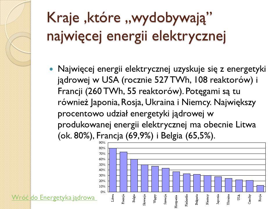 """Kraje ,które """"wydobywają najwięcej energii elektrycznej"""