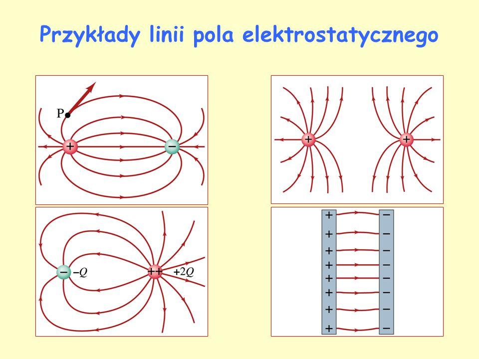Przykłady linii pola elektrostatycznego