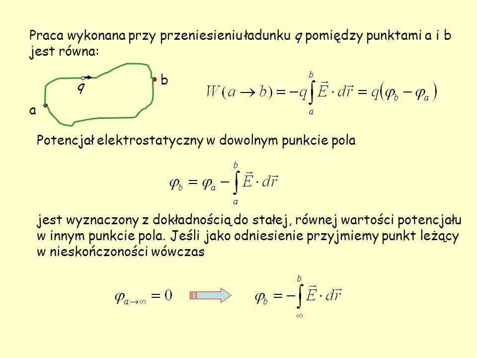Praca wykonana przy przeniesieniu ładunku q pomiędzy punktami a i b jest równa: