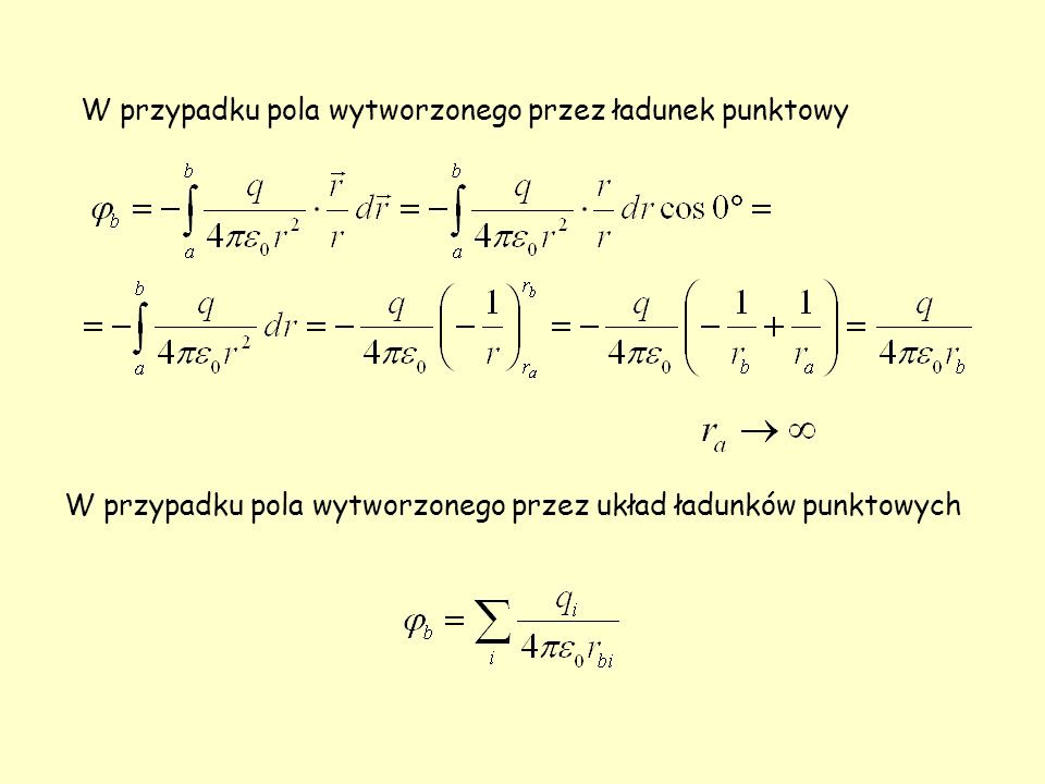 W przypadku pola wytworzonego przez ładunek punktowy