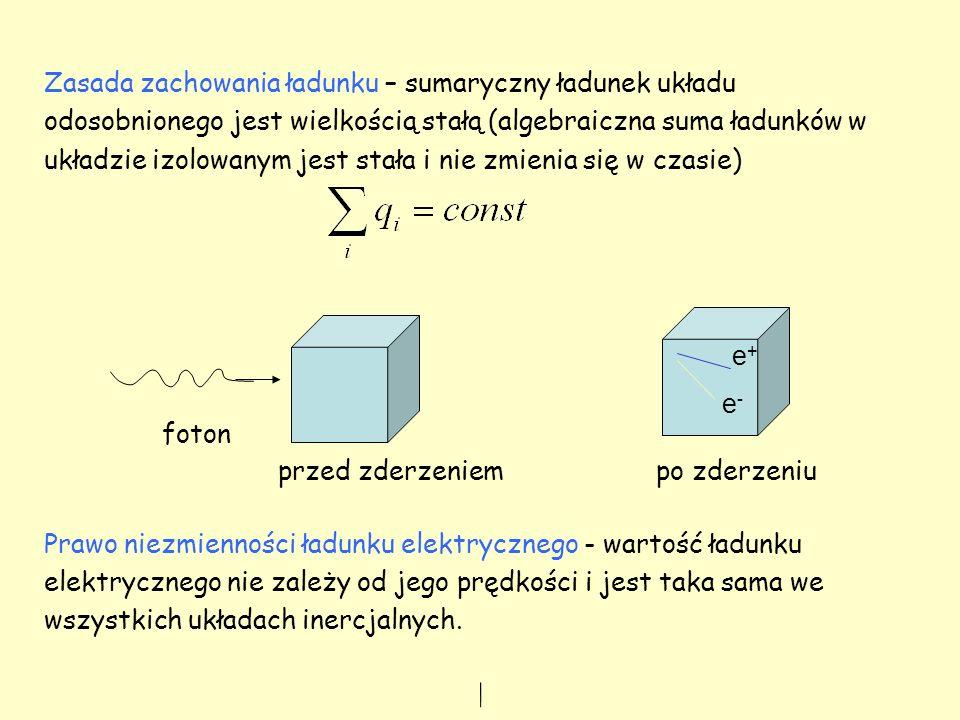 Zasada zachowania ładunku – sumaryczny ładunek układu odosobnionego jest wielkością stałą (algebraiczna suma ładunków w układzie izolowanym jest stała i nie zmienia się w czasie)
