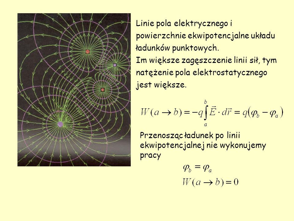 Linie pola elektrycznego i powierzchnie ekwipotencjalne układu ładunków punktowych.