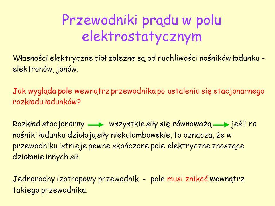 Przewodniki prądu w polu elektrostatycznym