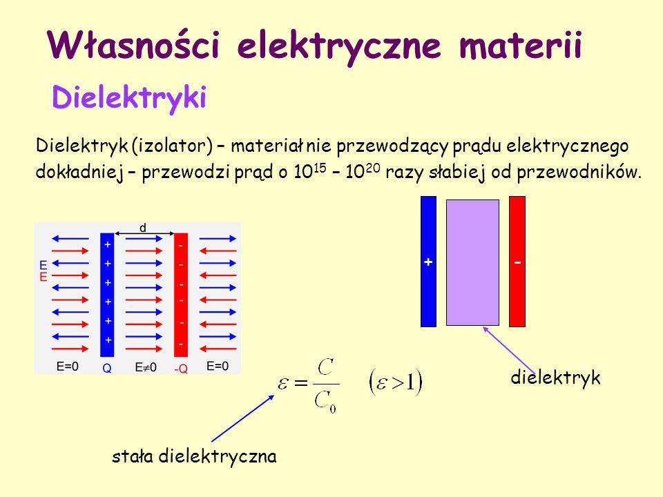 Własności elektryczne materii