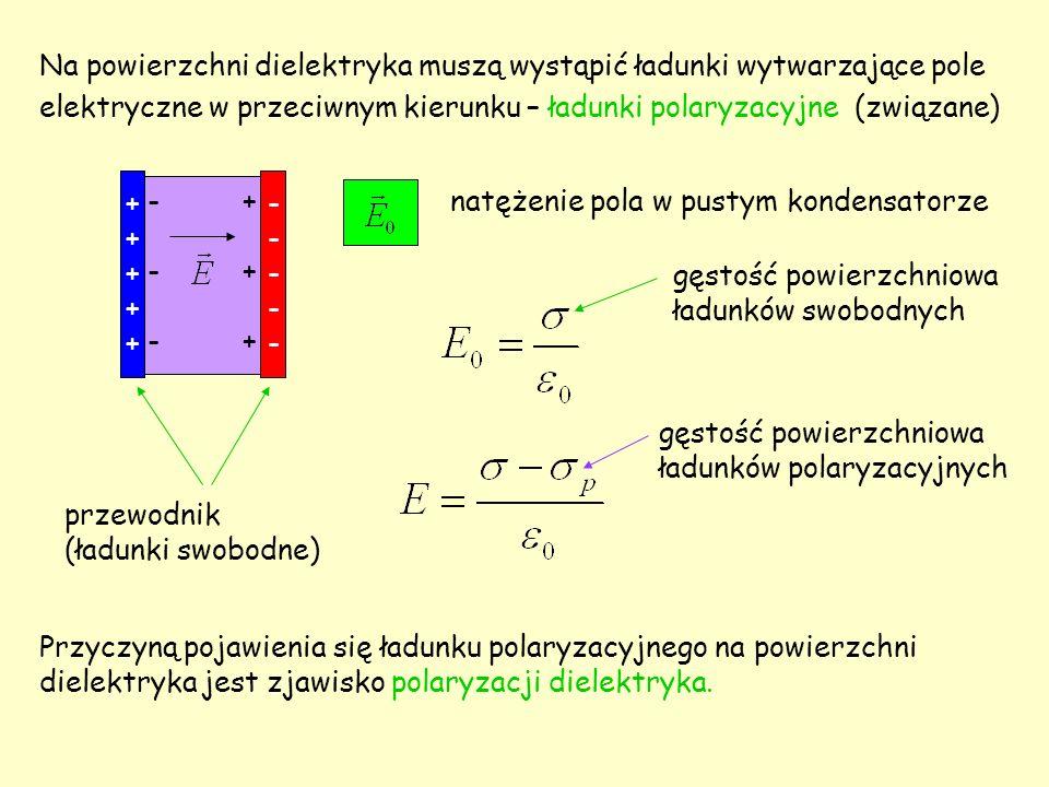 Na powierzchni dielektryka muszą wystąpić ładunki wytwarzające pole elektryczne w przeciwnym kierunku – ładunki polaryzacyjne (związane)