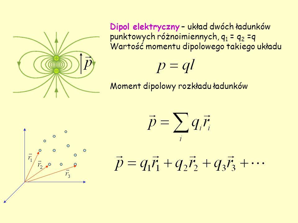 Dipol elektryczny – układ dwóch ładunków punktowych różnoimiennych, q1 = q2 =q