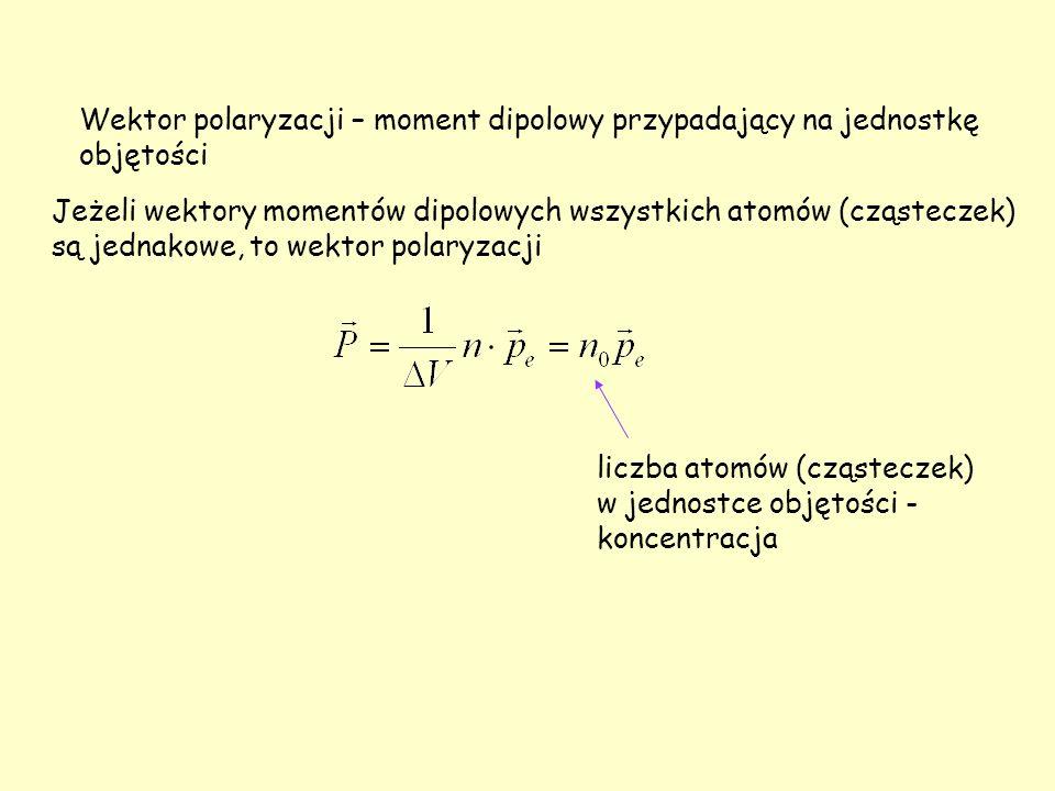 Wektor polaryzacji – moment dipolowy przypadający na jednostkę objętości