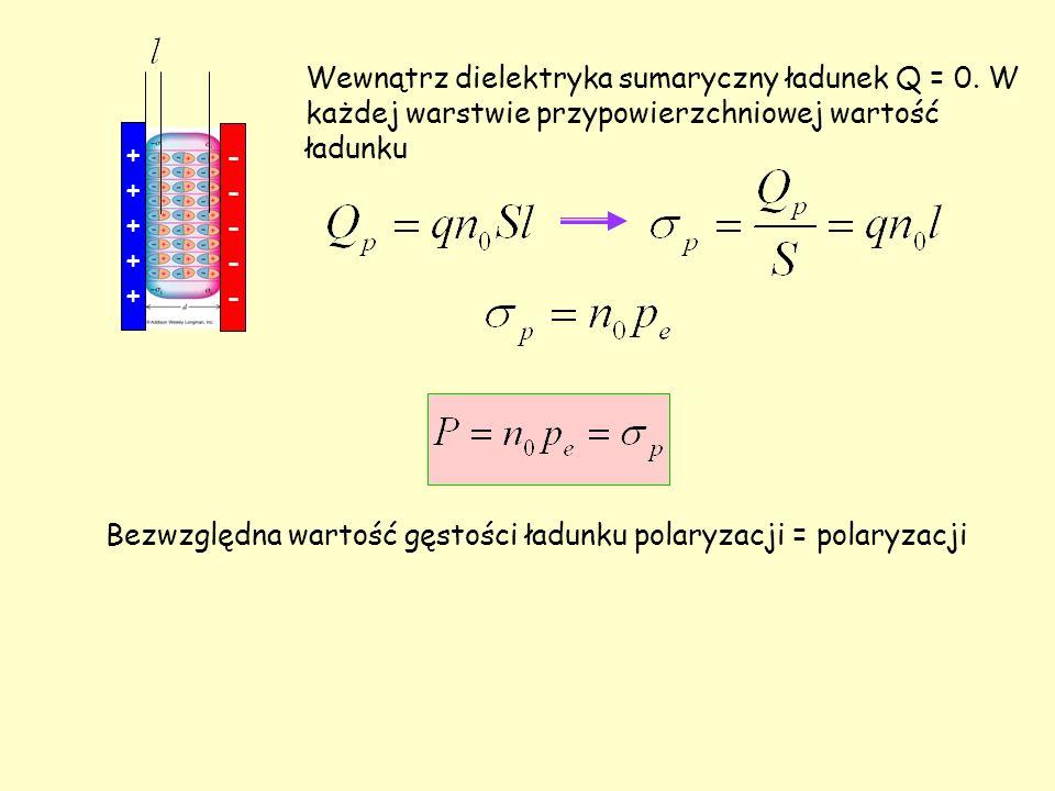 Wewnątrz dielektryka sumaryczny ładunek Q = 0