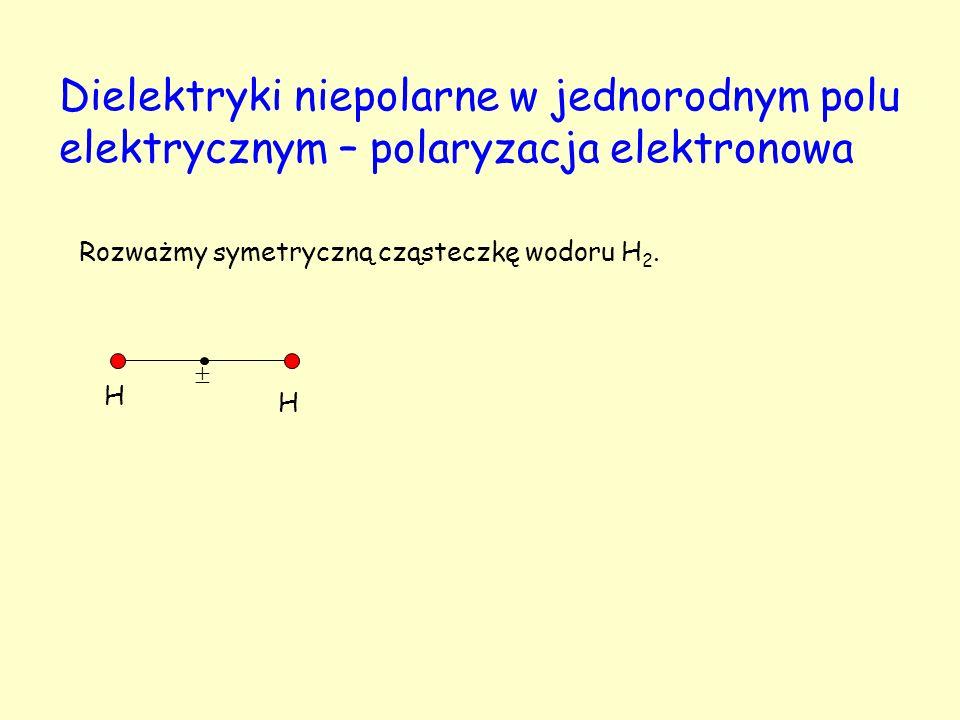 Dielektryki niepolarne w jednorodnym polu elektrycznym – polaryzacja elektronowa