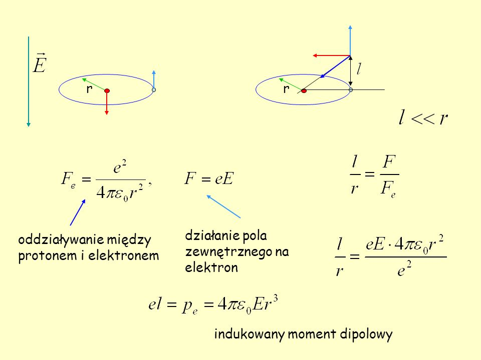 r r. działanie pola zewnętrznego na elektron. oddziaływanie między protonem i elektronem.