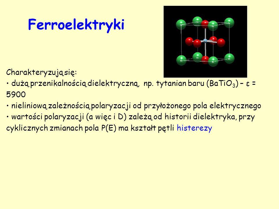 Ferroelektryki Charakteryzują się: