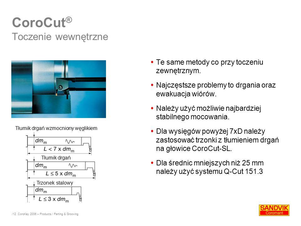 CoroCut® Toczenie wewnętrzne