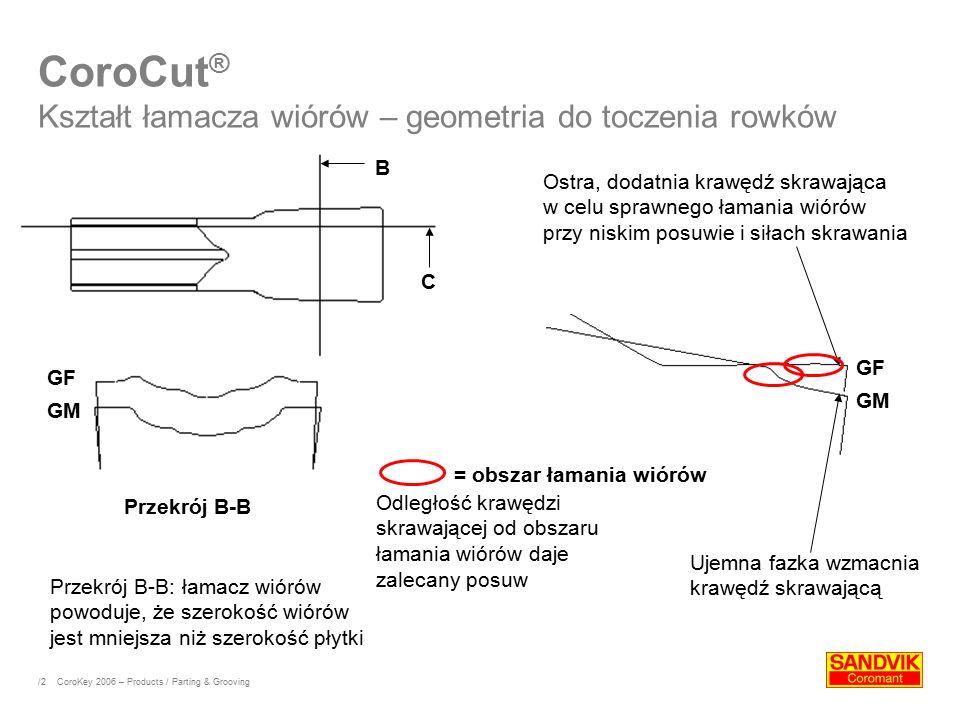 CoroCut® Kształt łamacza wiórów – geometria do toczenia rowków