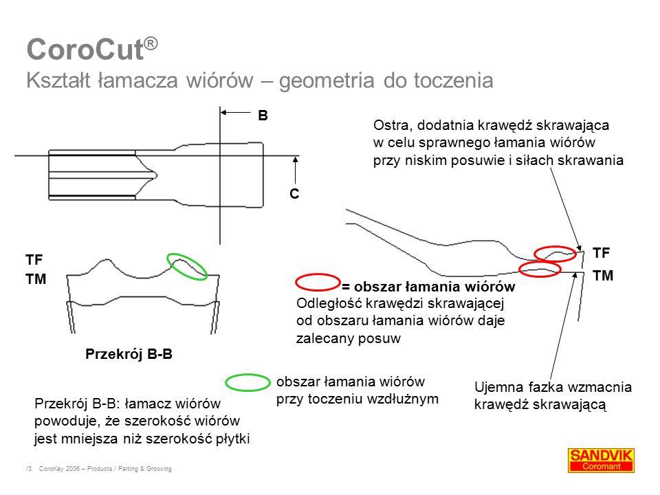 CoroCut® Kształt łamacza wiórów – geometria do toczenia