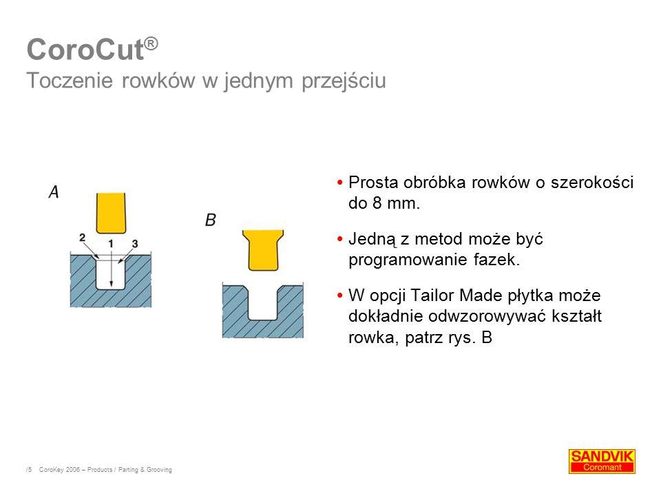 CoroCut® Toczenie rowków w jednym przejściu