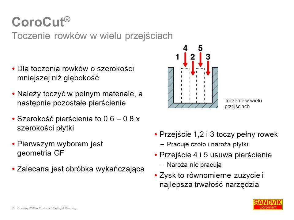 CoroCut® Toczenie rowków w wielu przejściach