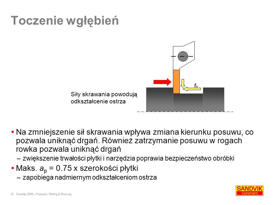 Toczenie wgłębień fn. Siły skrawania powodują odkształcenie ostrza.
