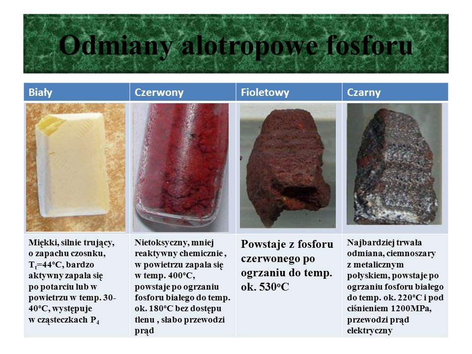 Odmiany alotropowe fosforu