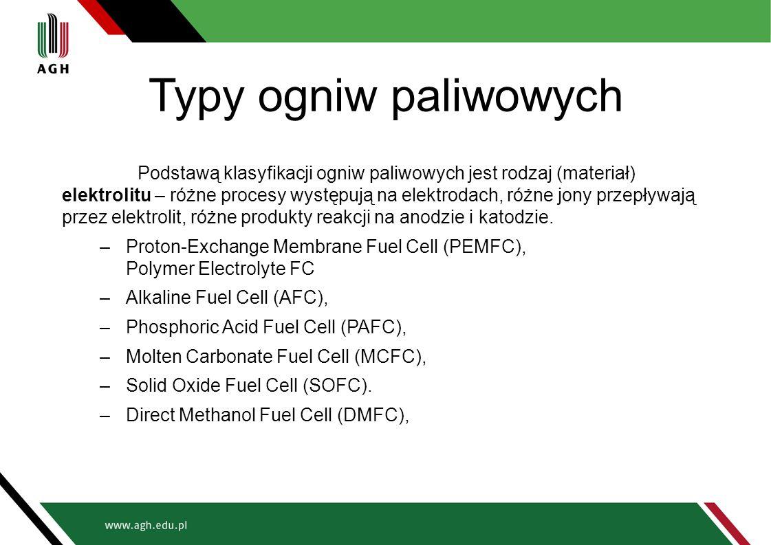 Typy ogniw paliwowych